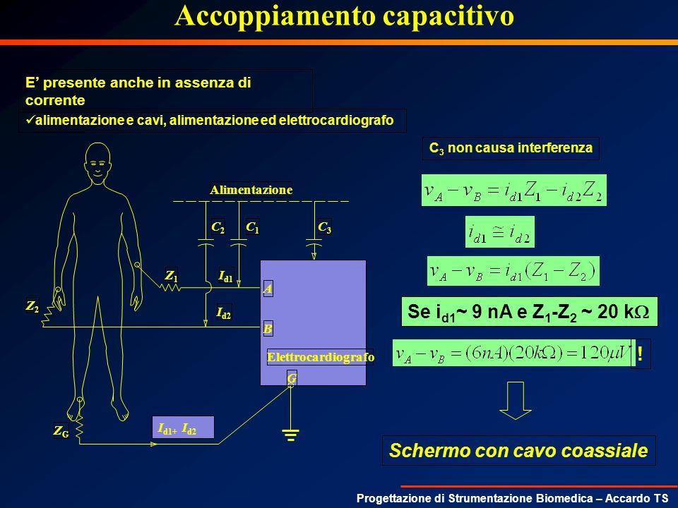 Progettazione di Strumentazione Biomedica – Accardo TS Accoppiamento capacitivo E presente anche in assenza di corrente Elettrocardiografo A Alimentaz