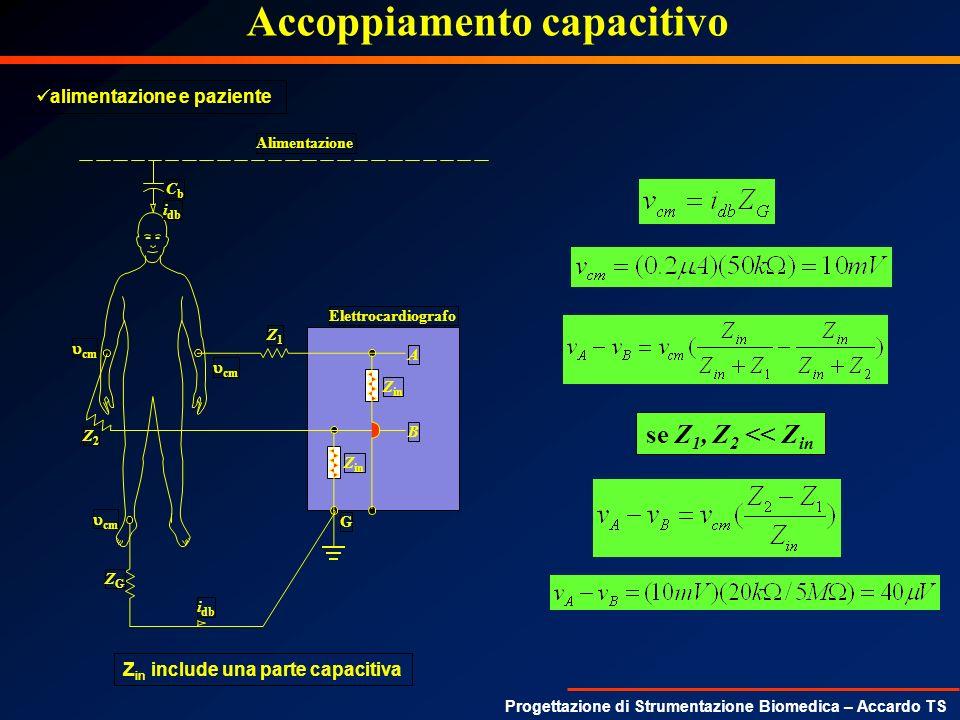 Progettazione di Strumentazione Biomedica – Accardo TS Accoppiamento capacitivo