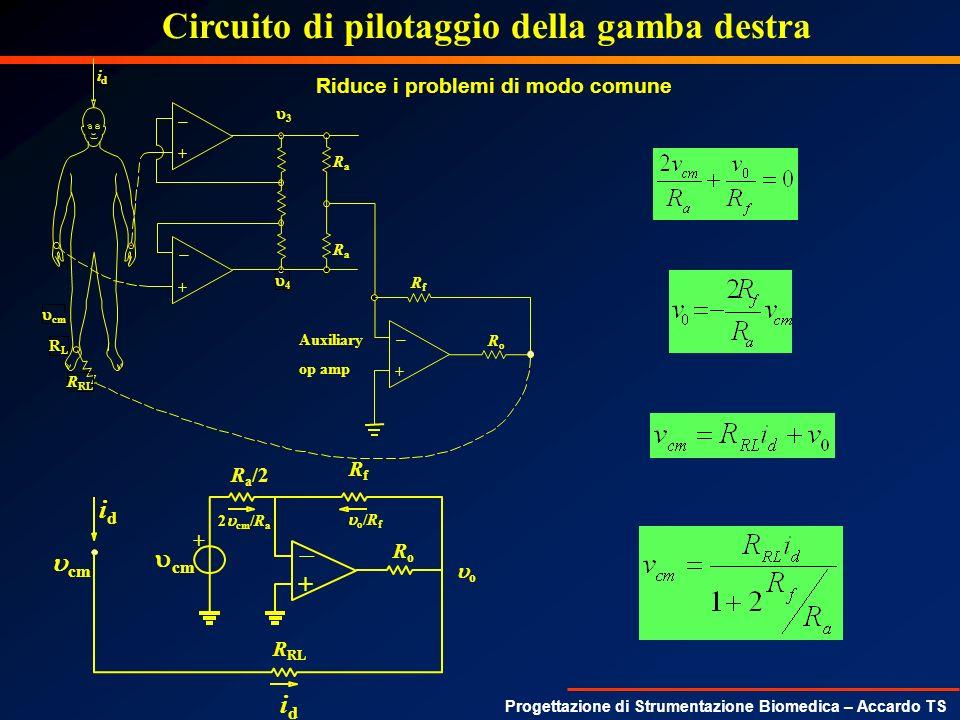 Progettazione di Strumentazione Biomedica – Accardo TS + + R RL idid RoRo RfRf idid o /R f 2 cm /R a R a /2 o cm Riduce i problemi di modo comune Circ