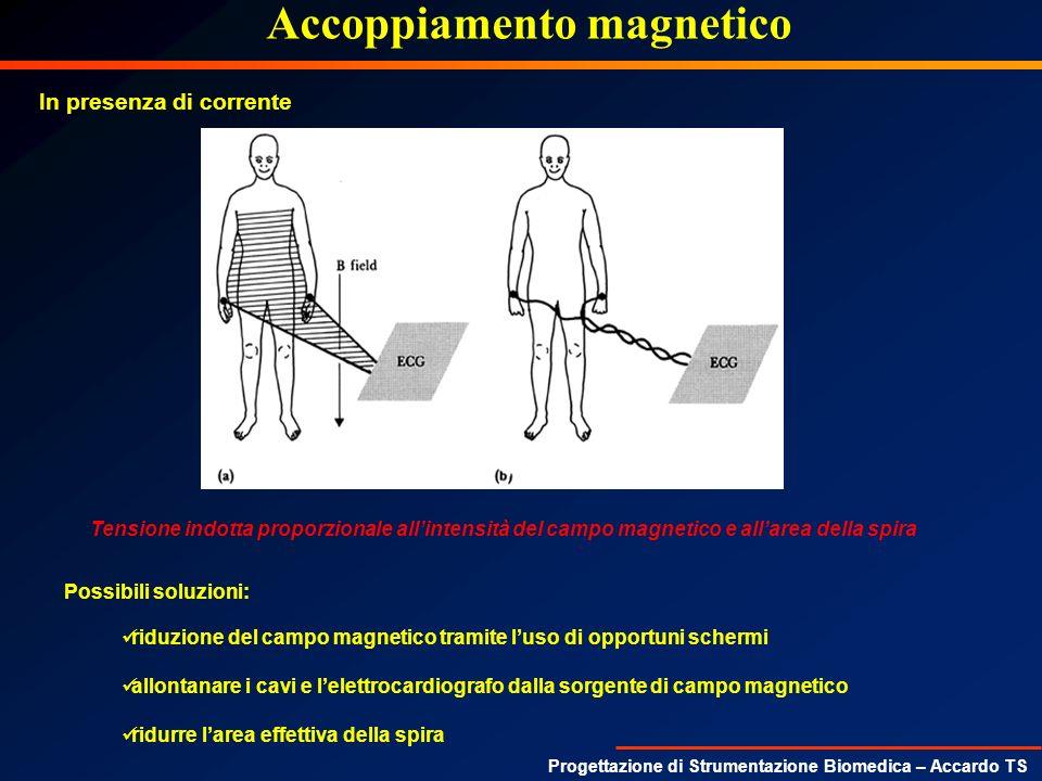 Progettazione di Strumentazione Biomedica – Accardo TS Accoppiamento magnetico Tensione indotta proporzionale allintensità del campo magnetico e allar