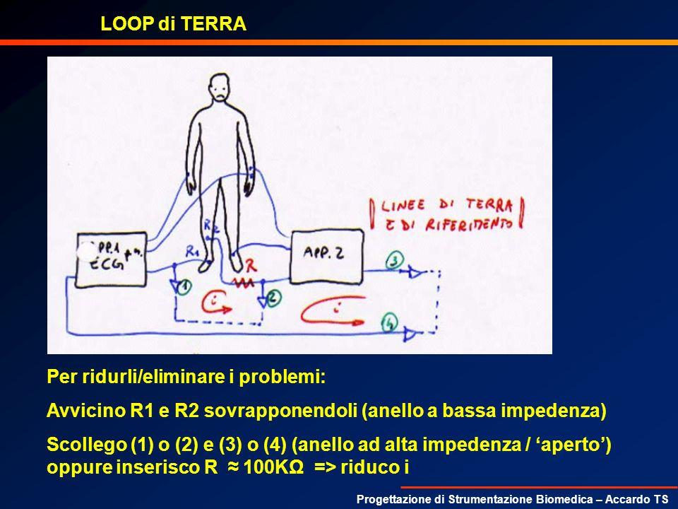 Progettazione di Strumentazione Biomedica – Accardo TS LOOP di TERRA Per ridurli/eliminare i problemi: Avvicino R1 e R2 sovrapponendoli (anello a bass