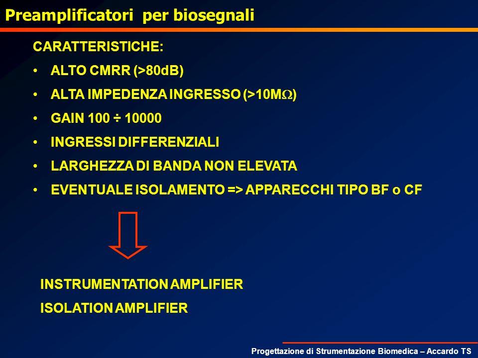 Progettazione di Strumentazione Biomedica – Accardo TS Preamplificatori per biosegnali CARATTERISTICHE: ALTO CMRR (>80dB) ALTA IMPEDENZA INGRESSO (>10