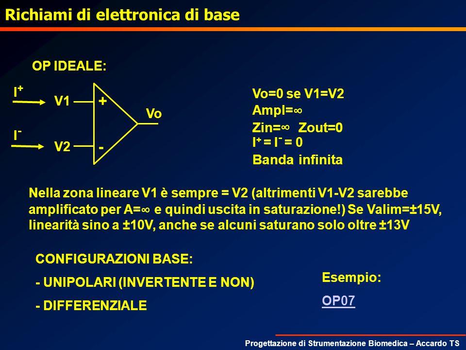 Progettazione di Strumentazione Biomedica – Accardo TS Richiami di elettronica di base OP IDEALE: Vo=0 se V1=V2 Ampl= Zin= Zout=0 I + = I - = 0 Banda