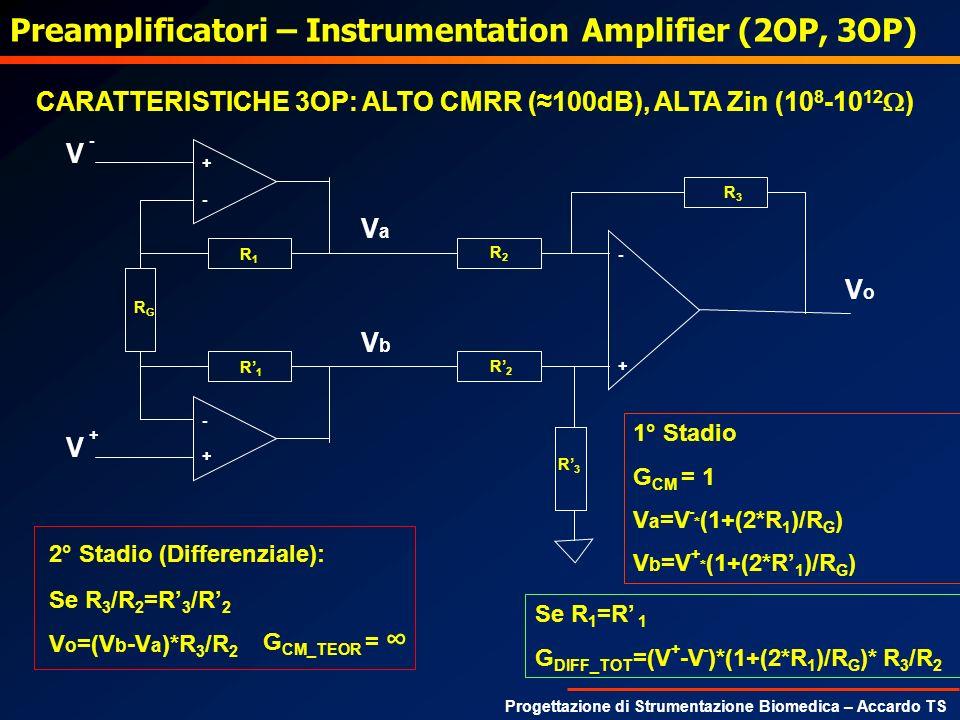 Progettazione di Strumentazione Biomedica – Accardo TS Preamplificatori – Instrumentation Amplifier (2OP, 3OP) CARATTERISTICHE 3OP: ALTO CMRR (100dB),