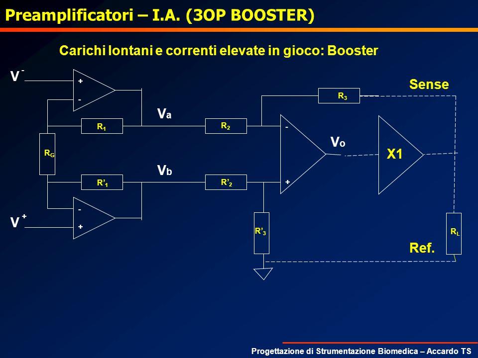 Progettazione di Strumentazione Biomedica – Accardo TS Preamplificatori – I.A. (3OP BOOSTER) Carichi lontani e correnti elevate in gioco: Booster RGRG
