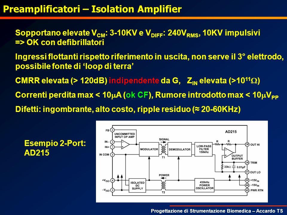 Progettazione di Strumentazione Biomedica – Accardo TS Preamplificatori – Isolation Amplifier Sopportano elevate V CM : 3-10KV e V DIFF : 240V RMS, 10