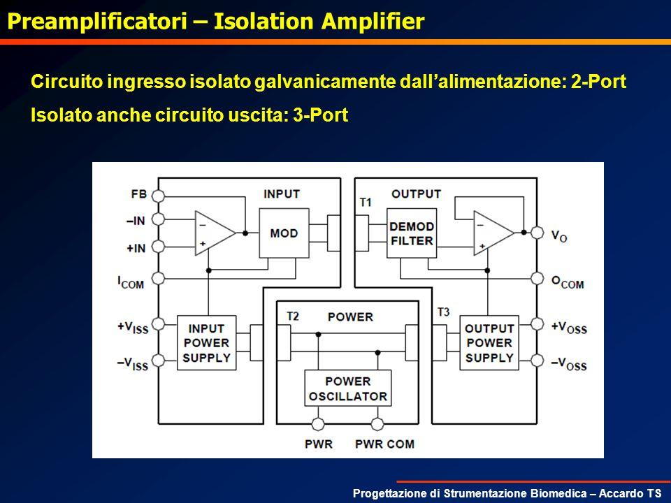 Progettazione di Strumentazione Biomedica – Accardo TS Preamplificatori – Isolation Amplifier Circuito ingresso isolato galvanicamente dallalimentazio