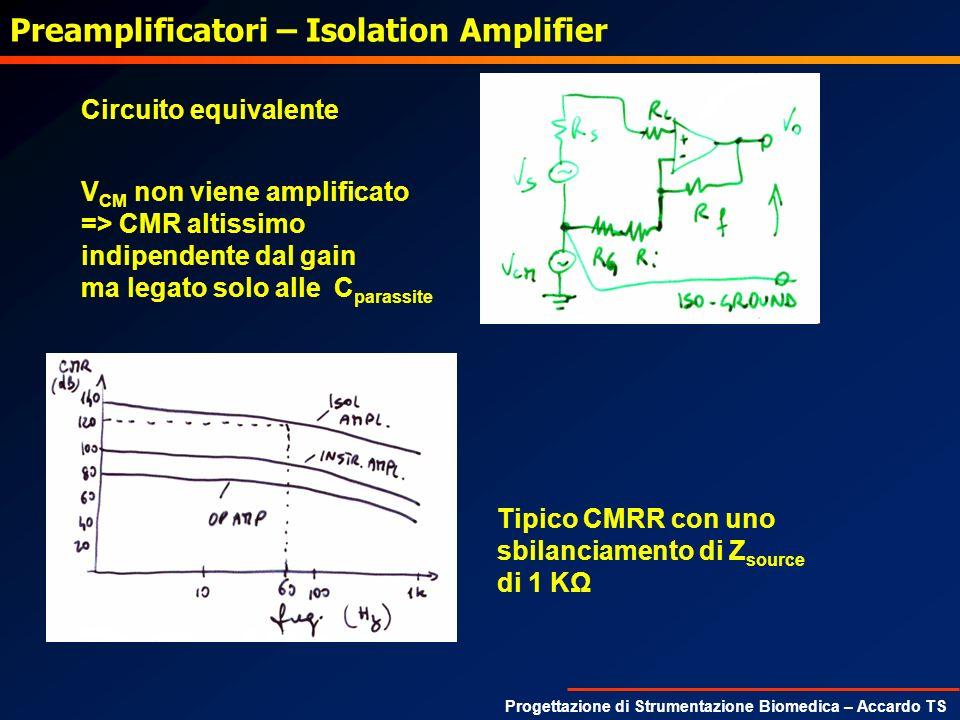Progettazione di Strumentazione Biomedica – Accardo TS Circuito equivalente V CM non viene amplificato => CMR altissimo indipendente dal gain ma legat