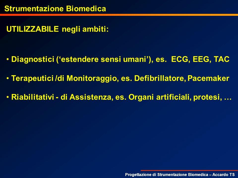 Progettazione di Strumentazione Biomedica – Accardo TS Accoppiamento capacitivo E presente anche in assenza di corrente Elettrocardiografo A Alimentazione B G C3C3 C1C1 Z1Z1 Z2Z2 ZGZG C2C2 I d1 I d2 I d1+ I d2 alimentazione e cavi, alimentazione ed elettrocardiografo C 3 non causa interferenza Se i d1 ~ 9 nA e Z 1 -Z 2 ~ 20 k .