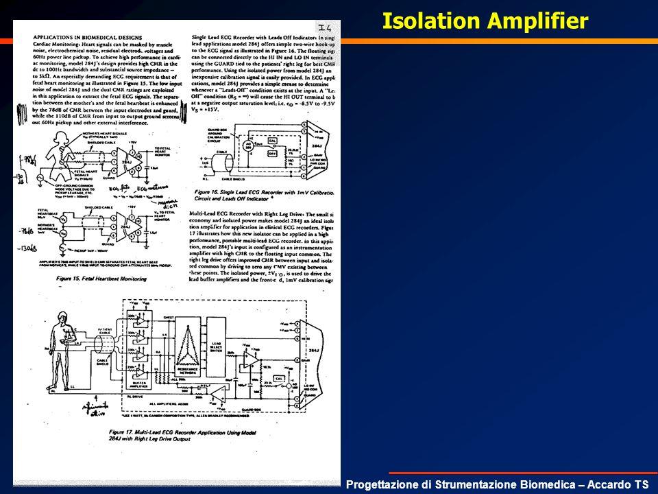 Progettazione di Strumentazione Biomedica – Accardo TS Isolation Amplifier