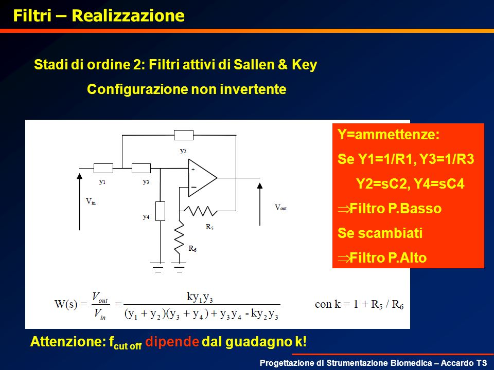 Progettazione di Strumentazione Biomedica – Accardo TS Filtri – Realizzazione Stadi di ordine 2: Filtri attivi di Sallen & Key Configurazione non inve