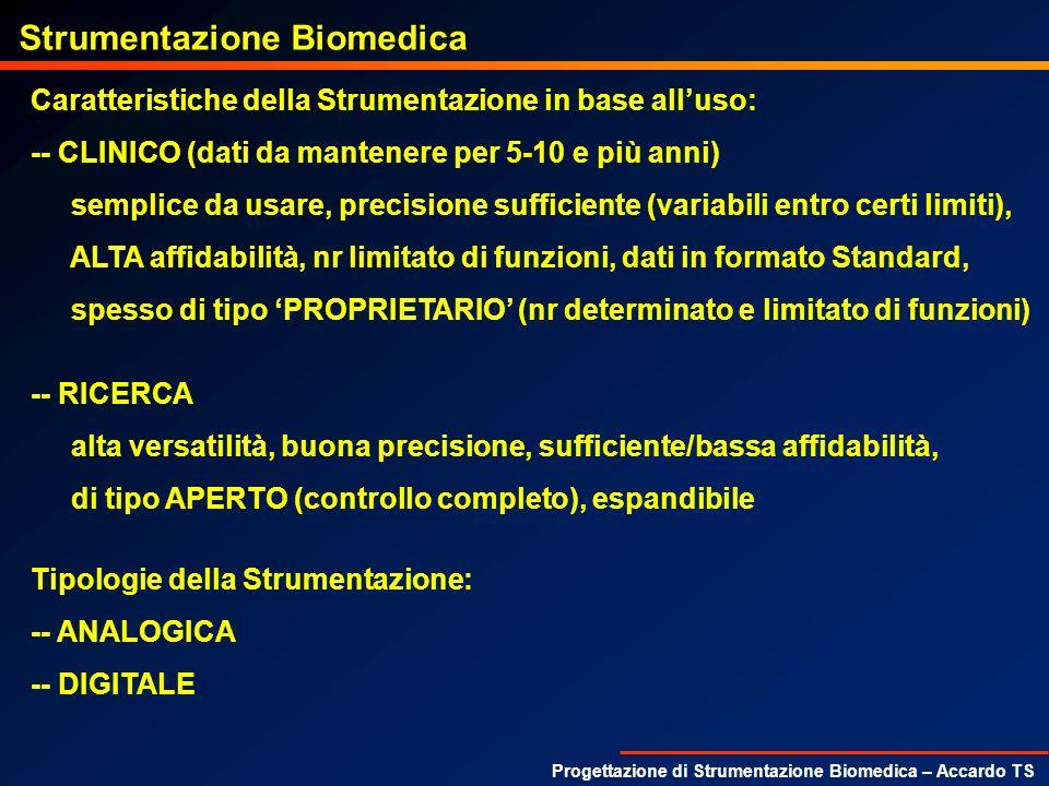 Progettazione di Strumentazione Biomedica – Accardo TS OP REALE Zin finita (BJT 10 6 Ω, FET 10 8 Ω 10 12 Ω): - di modo comune (tra singolo ingresso e terra) - differenziale (tra i morsetti di ingresso) Zout diversa da zero (40 100 Ω) Corrente di polarizzazione di ingresso (BJT 10 4 -10 5 pA, FET 1-10pA) Tensione di offset di ingresso (BJT 2-5mV) Per cancellare gli effetti delle correnti di polarizzazione: si aggiunge la resistenza R per eliminare leffetto della polarizzazione senza modificare il guadagno dellamplificatore