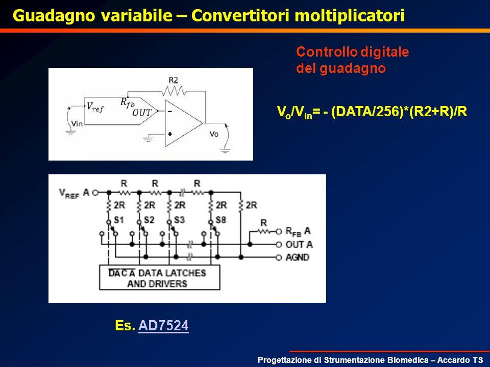 Progettazione di Strumentazione Biomedica – Accardo TS Es. AD7524AD7524 Guadagno variabile – Convertitori moltiplicatori V o /V in = - (DATA/256)*(R2+