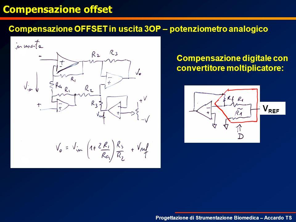 Progettazione di Strumentazione Biomedica – Accardo TS Compensazione OFFSET in uscita 3OP – potenziometro analogico Compensazione digitale con convert