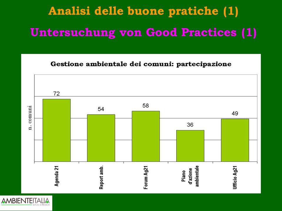 Analisi delle buone pratiche (1) Untersuchung von Good Practices (1)