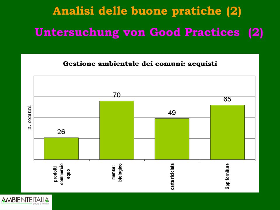 Analisi delle buone pratiche (2) Untersuchung von Good Practices (2)