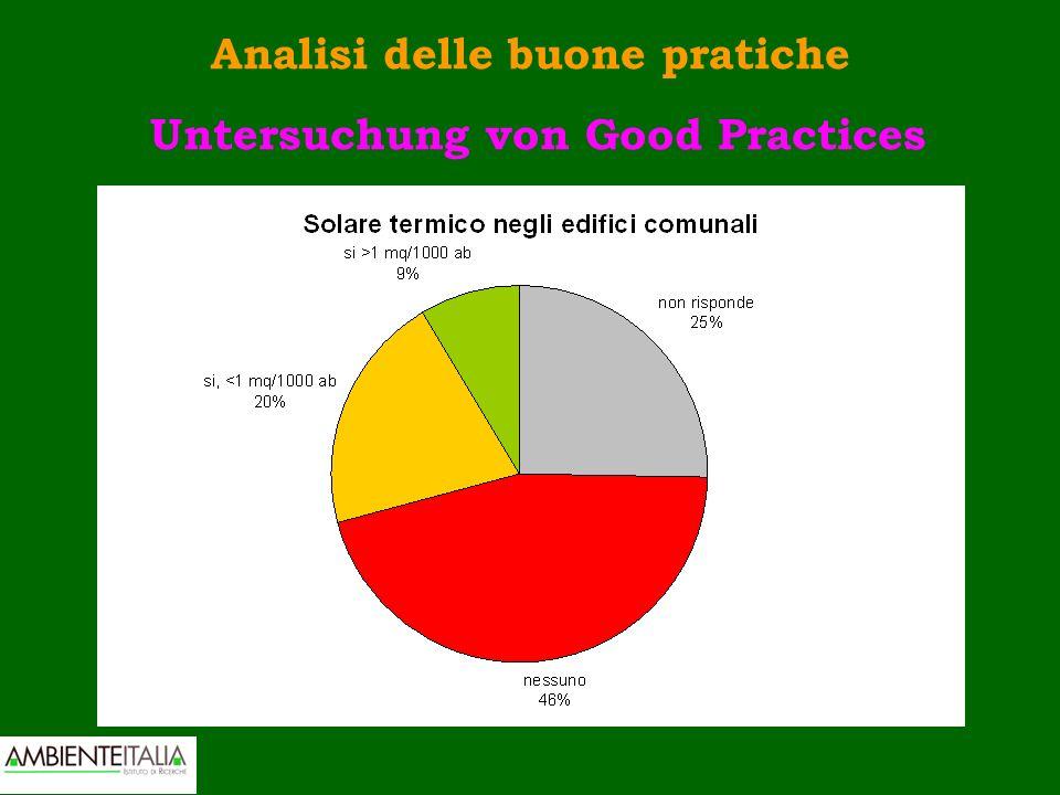 Analisi delle buone pratiche Untersuchung von Good Practices