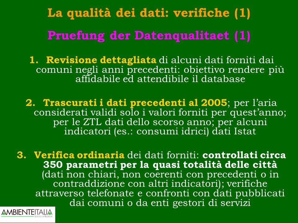 La qualità dei dati: verifiche (1) Pruefung der Datenqualitaet (1) 1.Revisione dettagliata di alcuni dati forniti dai comuni negli anni precedenti: ob