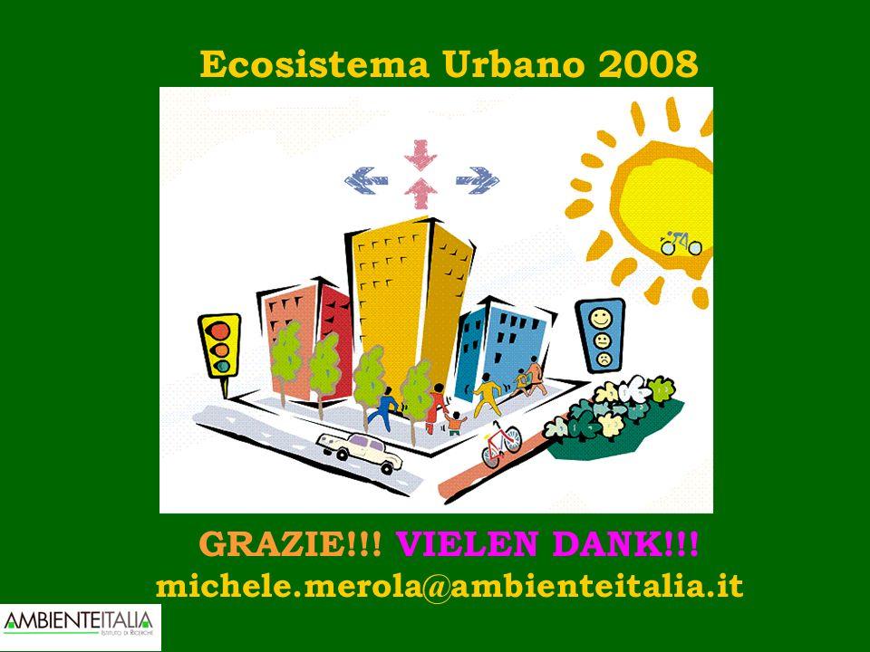 Ecosistema Urbano 2008 GRAZIE!!! VIELEN DANK!!! michele.merola@ambienteitalia.it