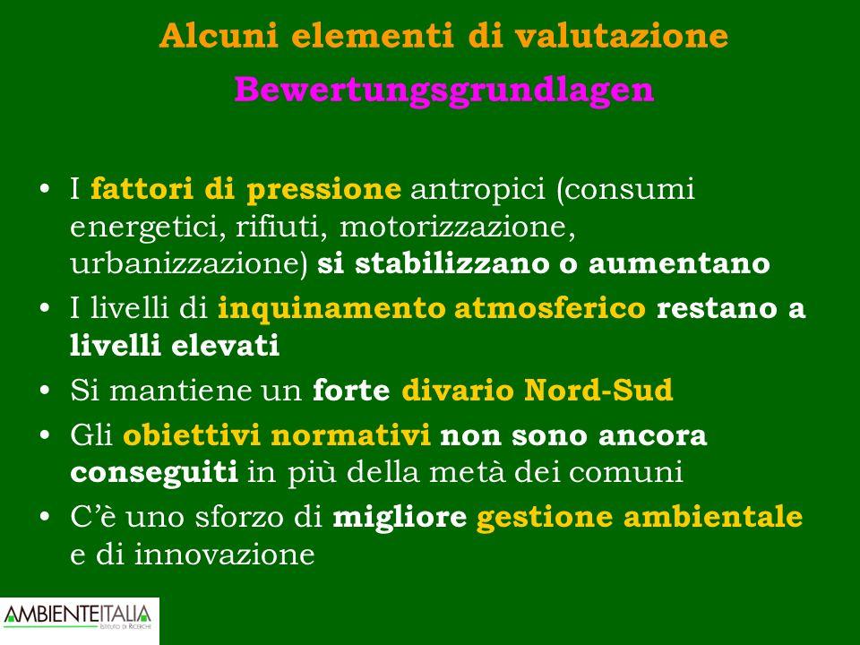 Alcuni elementi di valutazione Bewertungsgrundlagen I fattori di pressione antropici (consumi energetici, rifiuti, motorizzazione, urbanizzazione) si