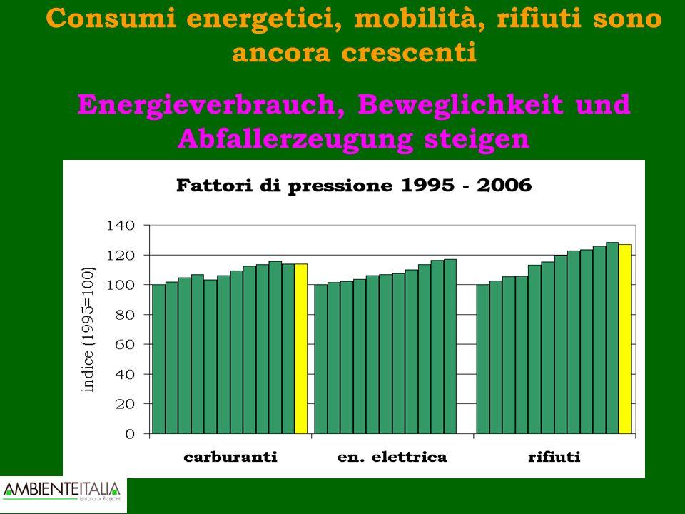 Consumi energetici, mobilità, rifiuti sono ancora crescenti Energieverbrauch, Beweglichkeit und Abfallerzeugung steigen