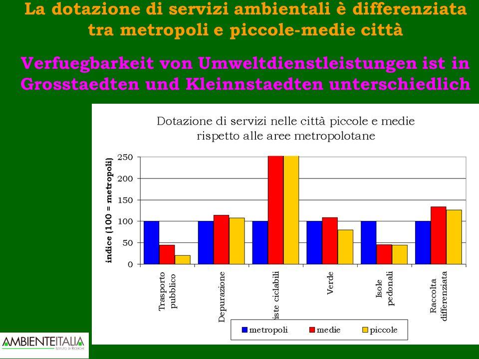 La dotazione di servizi ambientali è differenziata tra metropoli e piccole-medie città Verfuegbarkeit von Umweltdienstleistungen ist in Grosstaedten u