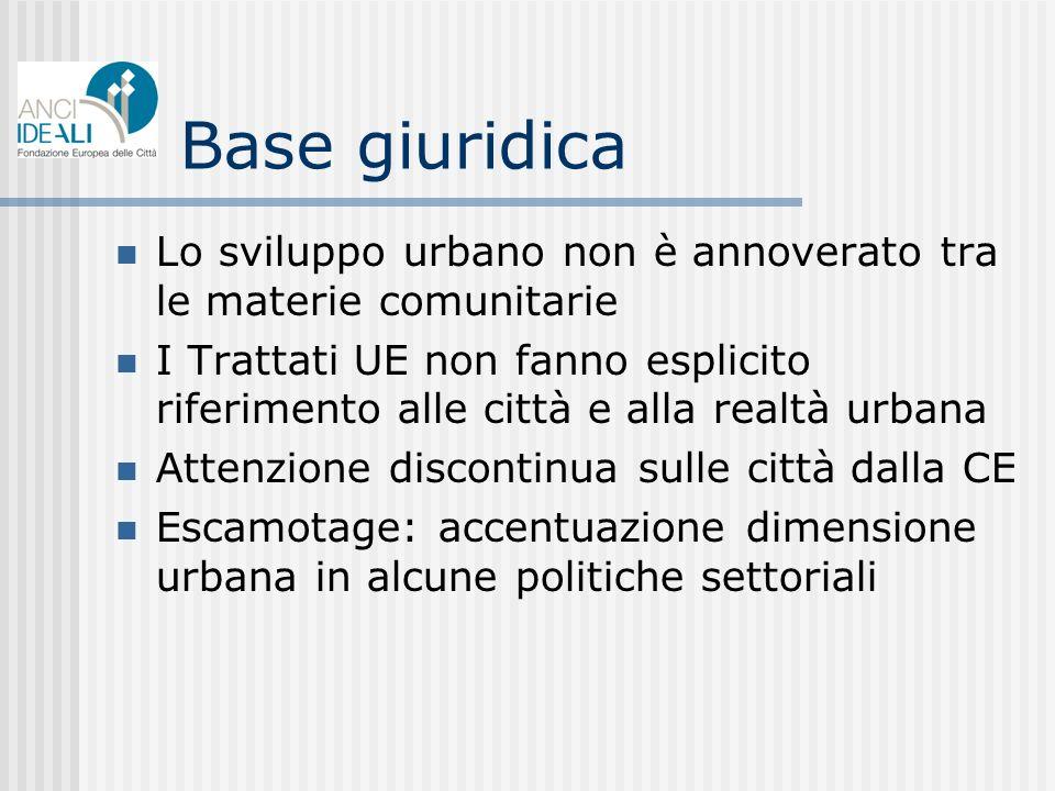 Base giuridica Lo sviluppo urbano non è annoverato tra le materie comunitarie I Trattati UE non fanno esplicito riferimento alle città e alla realtà urbana Attenzione discontinua sulle città dalla CE Escamotage: accentuazione dimensione urbana in alcune politiche settoriali
