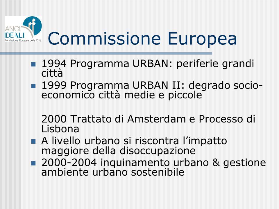 Commissione Europea 1994 Programma URBAN: periferie grandi città 1999 Programma URBAN II: degrado socio- economico città medie e piccole 2000 Trattato di Amsterdam e Processo di Lisbona A livello urbano si riscontra limpatto maggiore della disoccupazione 2000-2004 inquinamento urbano & gestione ambiente urbano sostenibile