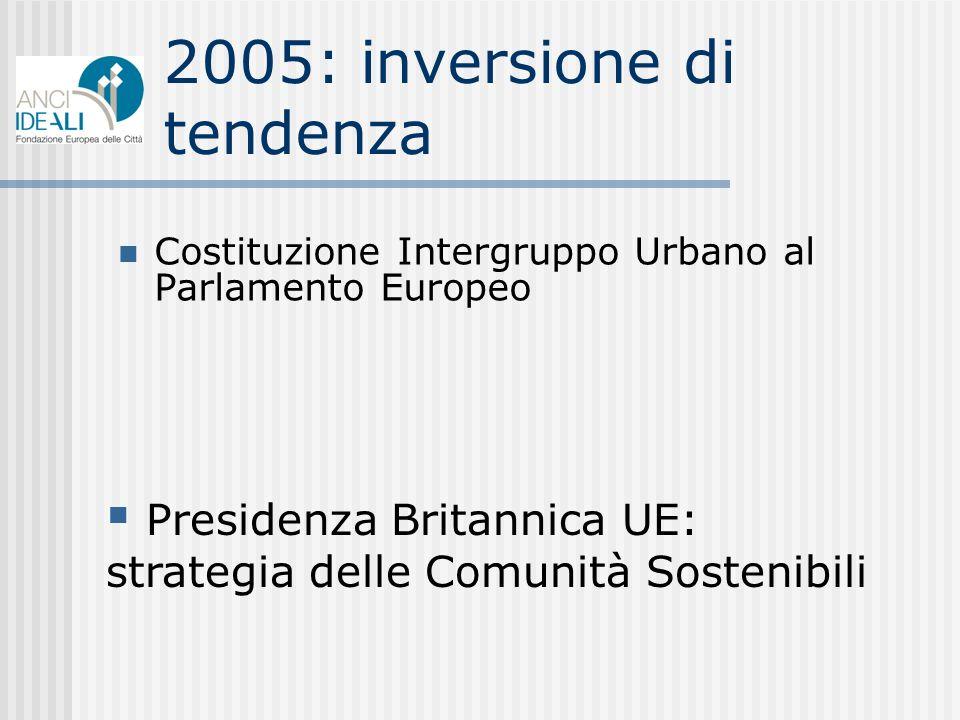 2005: inversione di tendenza Costituzione Intergruppo Urbano al Parlamento Europeo Presidenza Britannica UE: strategia delle Comunità Sostenibili