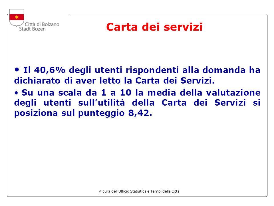 A cura dellUfficio Statistica e Tempi della Città Carta dei servizi Il 40,6% degli utenti rispondenti alla domanda ha dichiarato di aver letto la Carta dei Servizi.