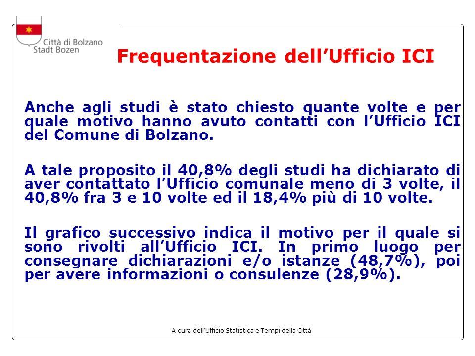 A cura dellUfficio Statistica e Tempi della Città Frequentazione dellUfficio ICI Anche agli studi è stato chiesto quante volte e per quale motivo hanno avuto contatti con lUfficio ICI del Comune di Bolzano.