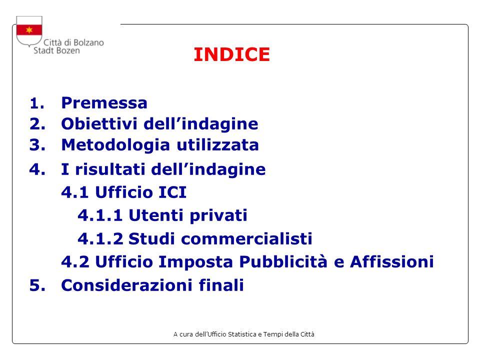 1. Premessa 2.Obiettivi dellindagine 3.Metodologia utilizzata 4.I risultati dellindagine 4.1 Ufficio ICI 4.1.1 Utenti privati 4.1.2 Studi commercialis