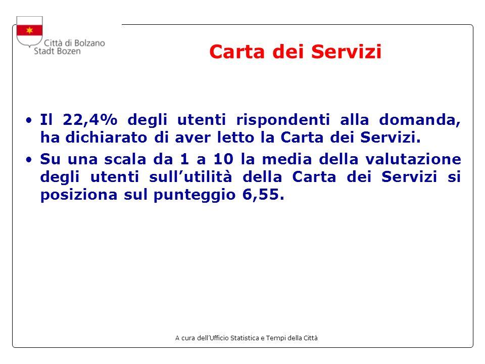 A cura dellUfficio Statistica e Tempi della Città Carta dei Servizi Il 22,4% degli utenti rispondenti alla domanda, ha dichiarato di aver letto la Carta dei Servizi.