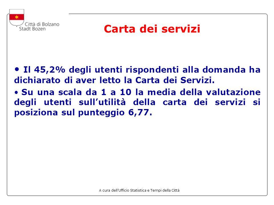 A cura dellUfficio Statistica e Tempi della Città Carta dei servizi Il 45,2% degli utenti rispondenti alla domanda ha dichiarato di aver letto la Carta dei Servizi.
