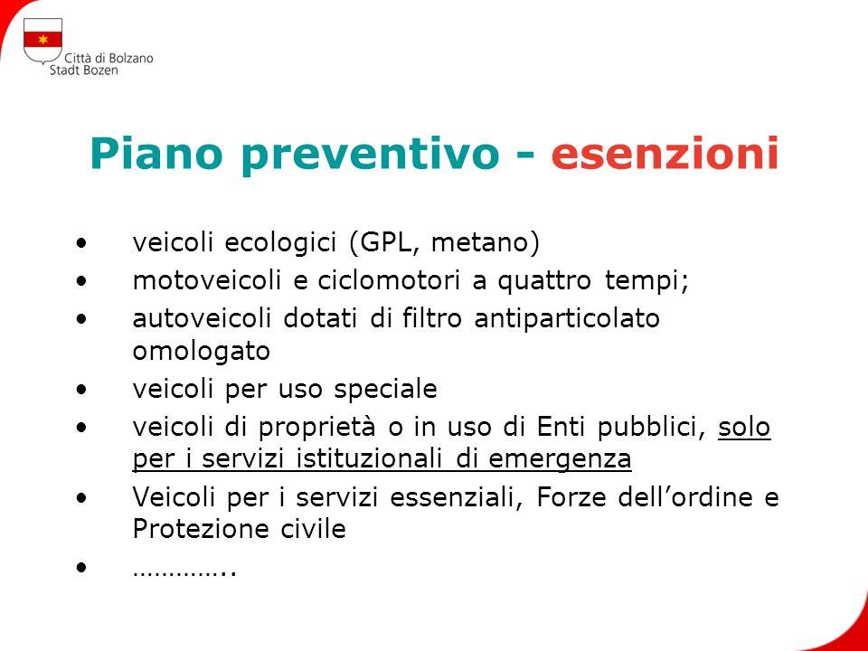 Piano preventivo - esenzioni veicoli ecologici (GPL, metano) motoveicoli e ciclomotori a quattro tempi; autoveicoli dotati di filtro antiparticolato o