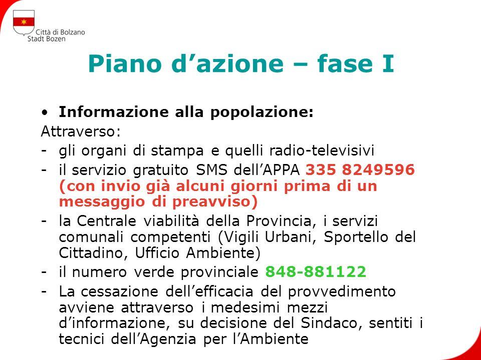 Piano dazione – fase I Informazione alla popolazione: Attraverso: -gli organi di stampa e quelli radio-televisivi -il servizio gratuito SMS dellAPPA 3