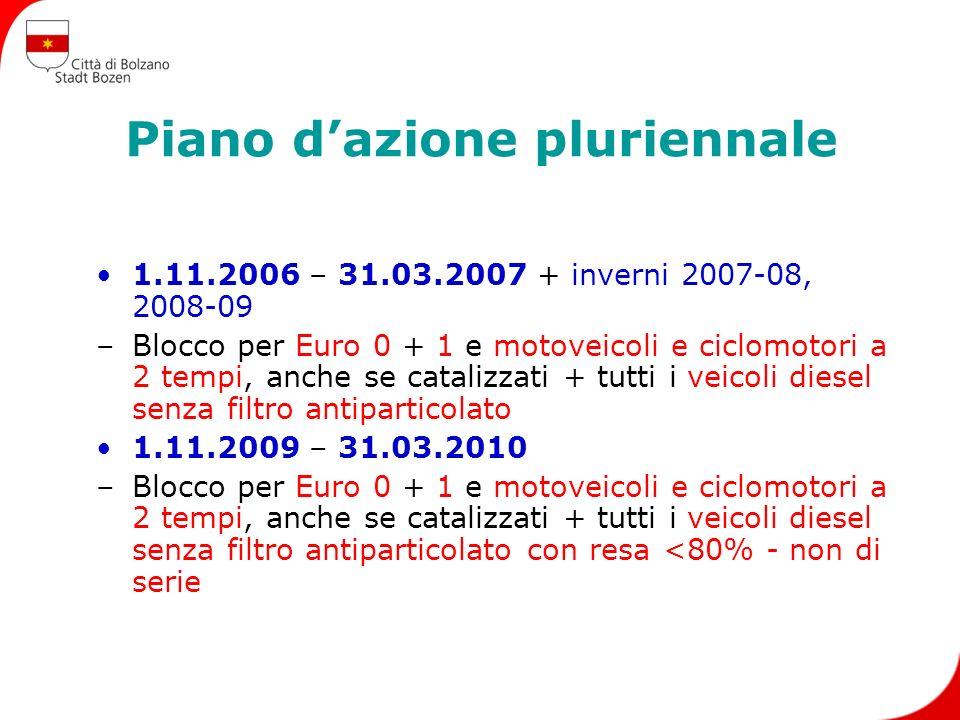 Piano dazione pluriennale 1.11.2006 – 31.03.2007 + inverni 2007-08, 2008-09 –Blocco per Euro 0 + 1 e motoveicoli e ciclomotori a 2 tempi, anche se catalizzati + tutti i veicoli diesel senza filtro antiparticolato 1.11.2009 – 31.03.2010 –Blocco per Euro 0 + 1 e motoveicoli e ciclomotori a 2 tempi, anche se catalizzati + tutti i veicoli diesel senza filtro antiparticolato con resa <80% - non di serie