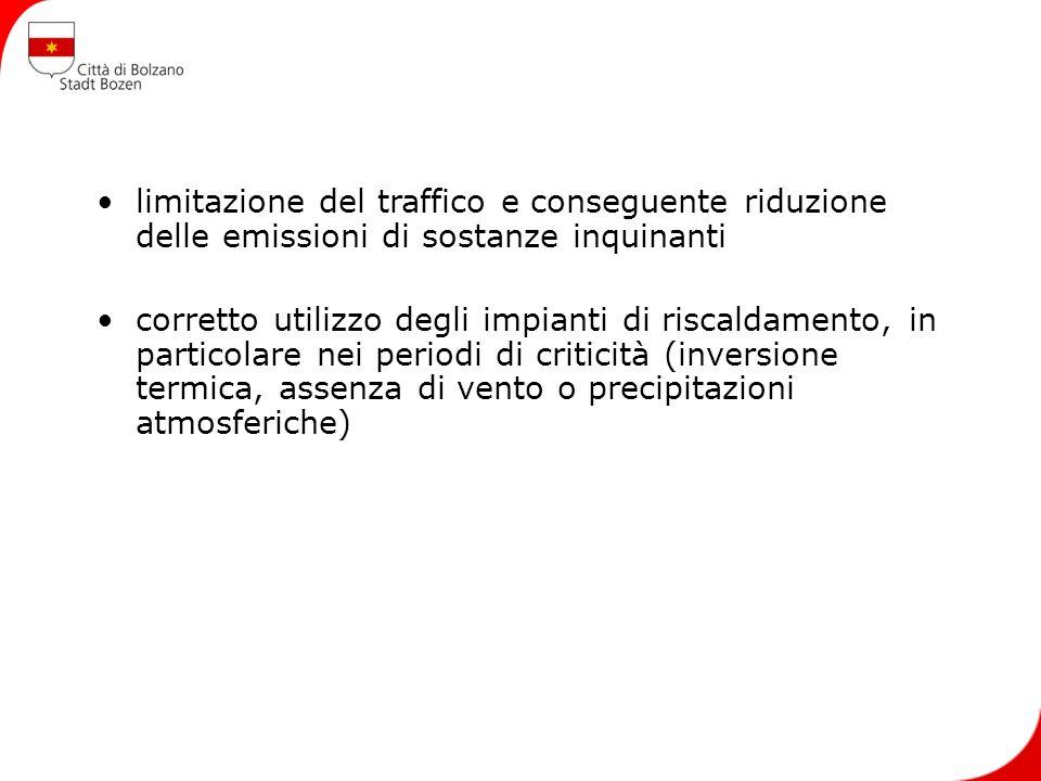 limitazione del traffico e conseguente riduzione delle emissioni di sostanze inquinanti corretto utilizzo degli impianti di riscaldamento, in particolare nei periodi di criticità (inversione termica, assenza di vento o precipitazioni atmosferiche)