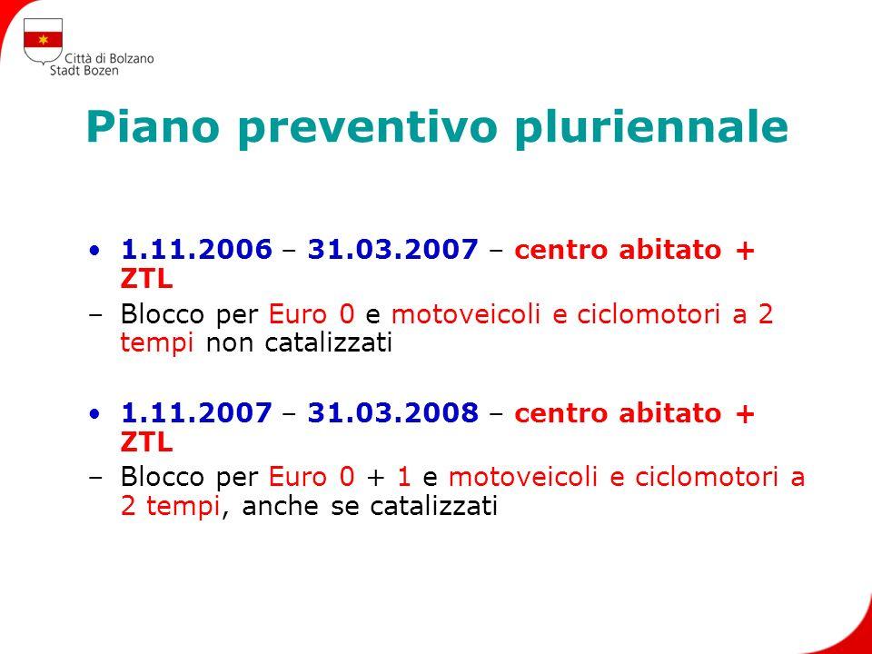 1.11.2008 – 31.03.2009 – centro abitato + ZTL –Blocco per Euro 0 + 1 e motoveicoli e ciclomotori a 2 tempi, + veicoli diesel >3,5t senza filtro antiparticolato 1.11.2009 – 31.03.2010 – centro abitato + ZTL –Blocco per Euro 0 + 1 e motoveicoli e ciclomotori a 2 tempi, + tutti i veicoli diesel senza filtro antiparticolato –ZTL blocco per tutti i veicoli diesel senza filtro antiparticolato con resa <80% (filtri non di serie) –Zona intermedia per Euro 0 + 1