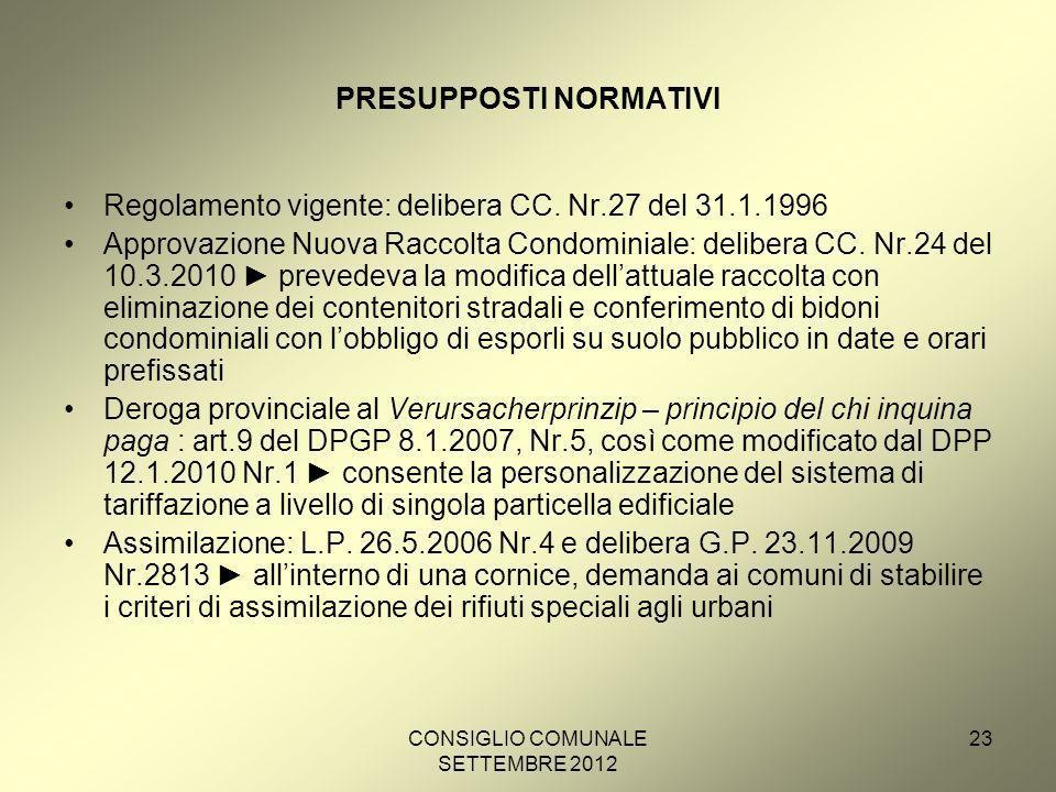CONSIGLIO COMUNALE SETTEMBRE 2012 23 PRESUPPOSTI NORMATIVI Regolamento vigente: delibera CC.