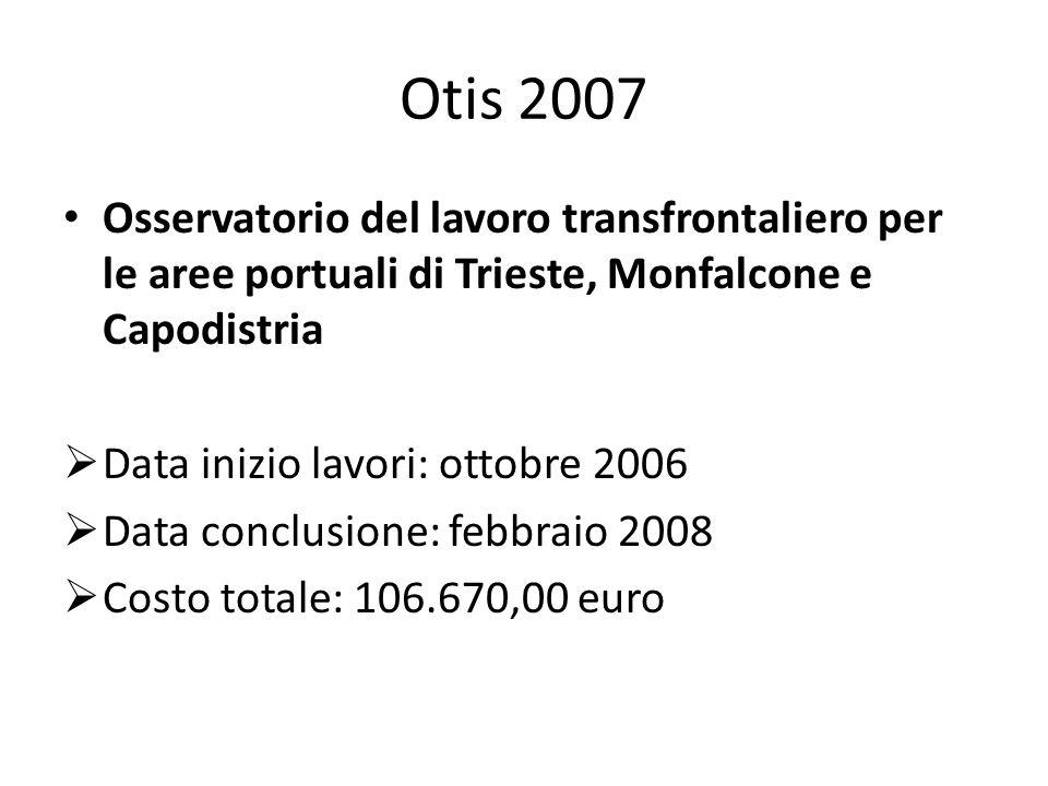 Otis 2007 Enti coinvolti: Dipartimento di Storia e Storia dellArte / Università di Trieste Pomorski muzej Sergej Mašera Piran Museo del Mare Sergej Mašera Pirano