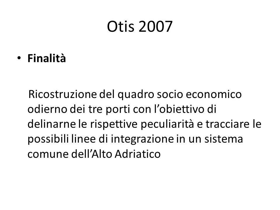 Otis 2007 Finalità Ricostruzione del quadro socio economico odierno dei tre porti con lobiettivo di delinarne le rispettive peculiarità e tracciare le possibili linee di integrazione in un sistema comune dellAlto Adriatico