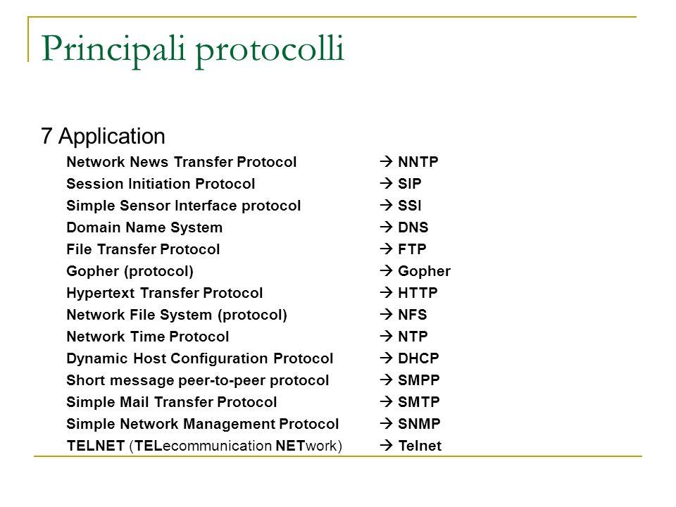Principali protocolli 6 Presentation Multipurpose Internet Mail Extensions MIME External Data Representation XDR Transport Layer Security TSL 5 Session Session establishment in TCP.