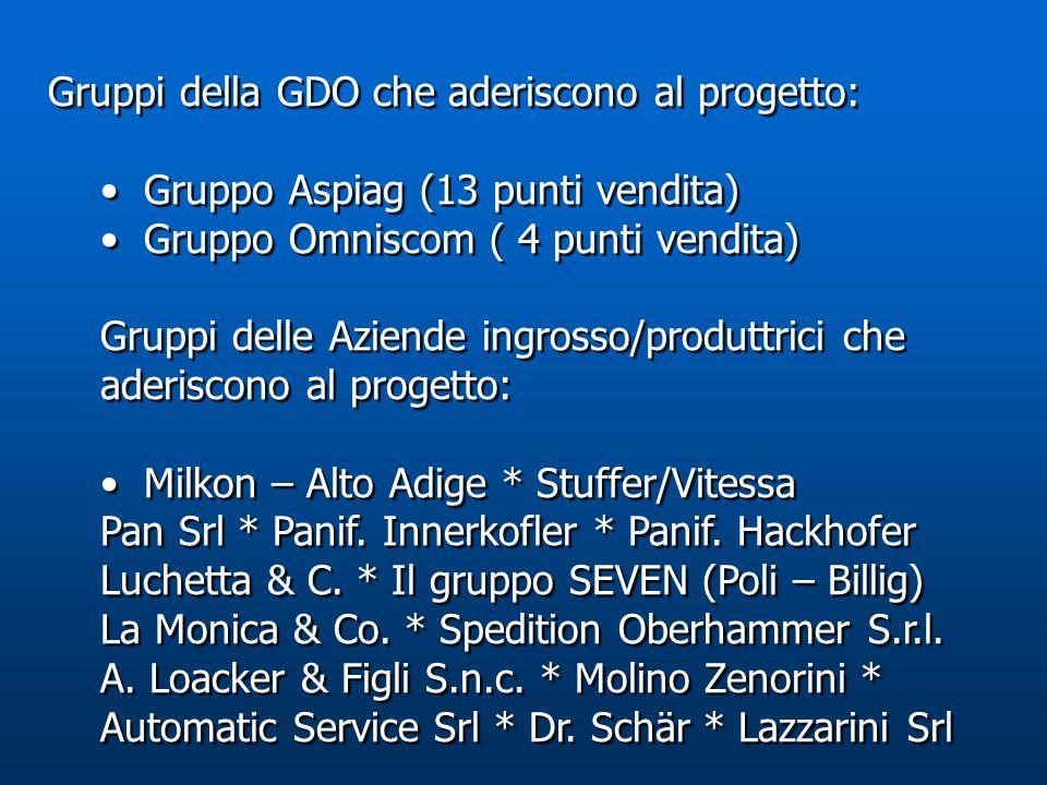 Gruppi della GDO che aderiscono al progetto: Gruppo Aspiag (13 punti vendita) Gruppo Omniscom ( 4 punti vendita) Gruppi delle Aziende ingrosso/produtt