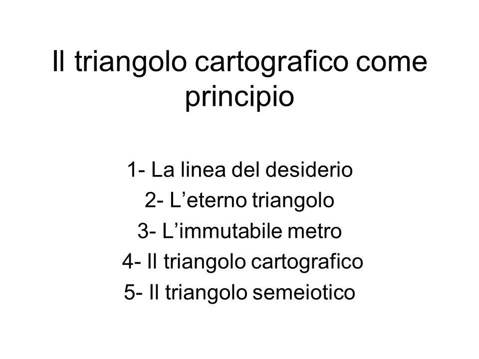 Il triangolo cartografico come principio 1- La linea del desiderio 2- Leterno triangolo 3- Limmutabile metro 4- Il triangolo cartografico 5- Il triang