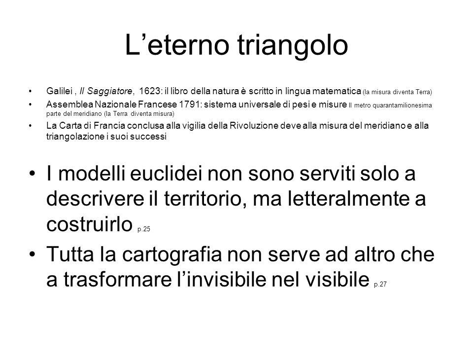Leterno triangolo Galilei, Il Saggiatore, 1623: il libro della natura è scritto in lingua matematica (la misura diventa Terra) Assemblea Nazionale Fra