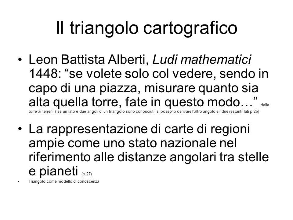 Il triangolo cartografico Leon Battista Alberti, Ludi mathematici 1448: se volete solo col vedere, sendo in capo di una piazza, misurare quanto sia al