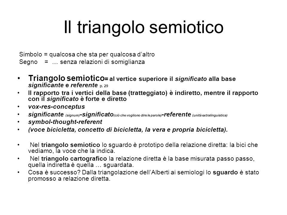 Il triangolo semiotico Simbolo = qualcosa che sta per qualcosa daltro Segno = … senza relazioni di somiglianza Triangolo semiotico = al vertice superi