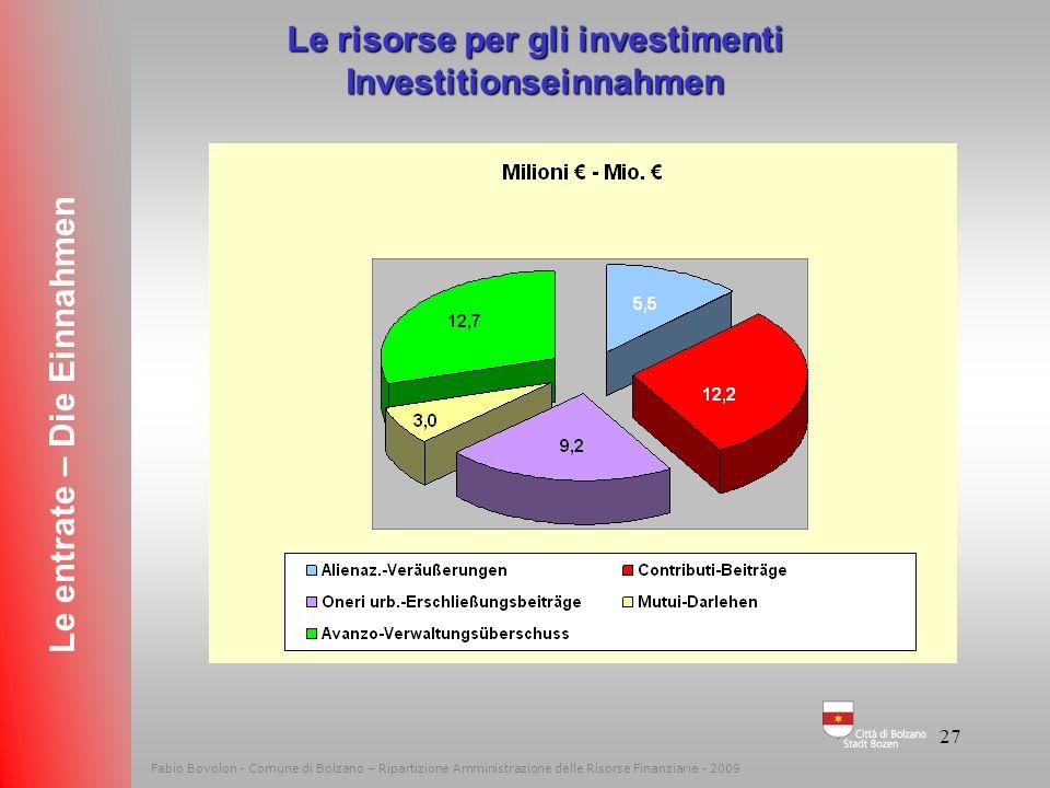 26 Fabio Bovolon - Comune di Bolzano – Ripartizione Amministrazione delle Risorse Finanziarie - 2009 Le entrate – Die Einnahmen