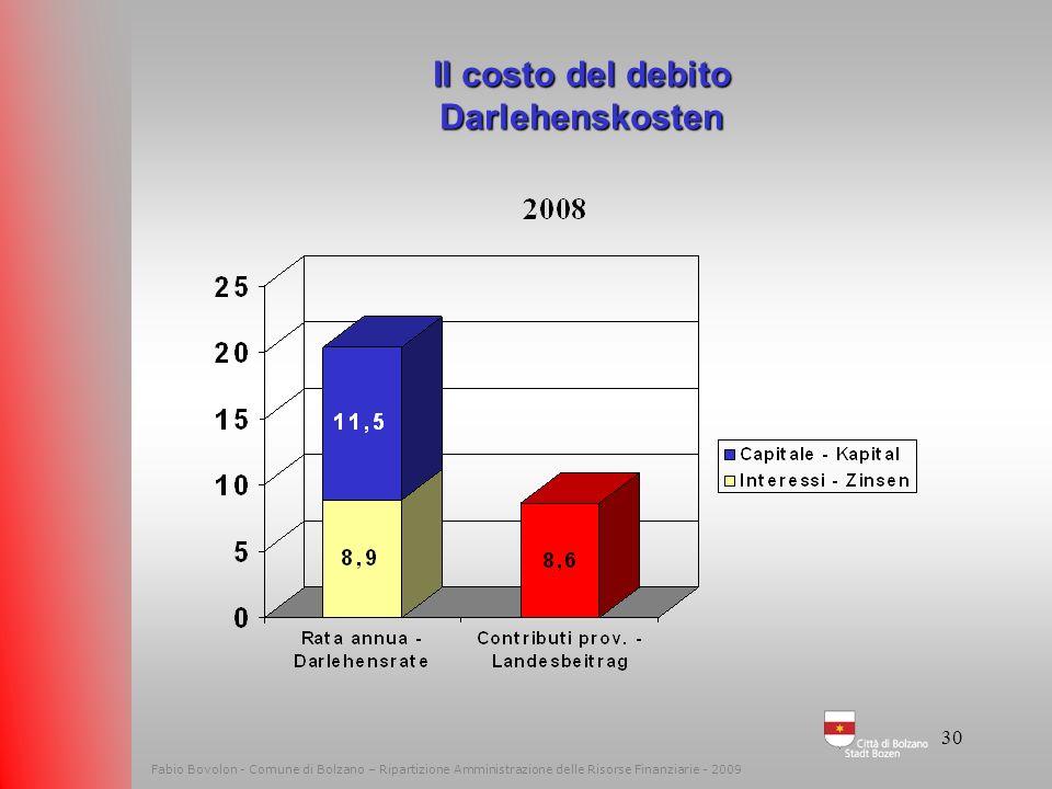 29 Fabio Bovolon - Comune di Bolzano – Ripartizione Amministrazione delle Risorse Finanziarie - 2009